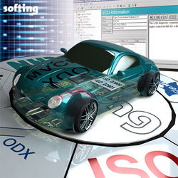 Automotive Authoring Systems
