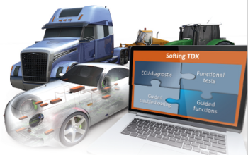 Softing TDX: ODX- and OTX-Based Diagnostic System