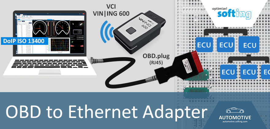 OBD to Ethernet Adapter for DoiP
