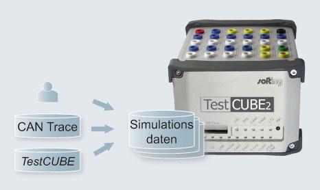 TestCUBE2_Simulationsdaten.jpg