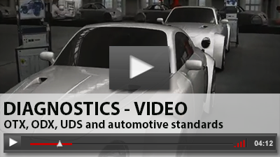 Video: Diagnostics - OTX, ODX, UDS and other automotive standards
